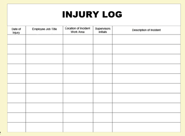 How to refill restock your first aid kit mfasco health for Sharps injury log template